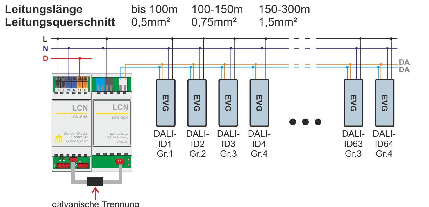 LCN-DIH Schemat połączeń